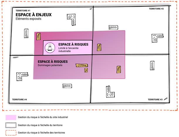 Risques majeurs PCS PICS Plan Intercommunal de Sauvegarde